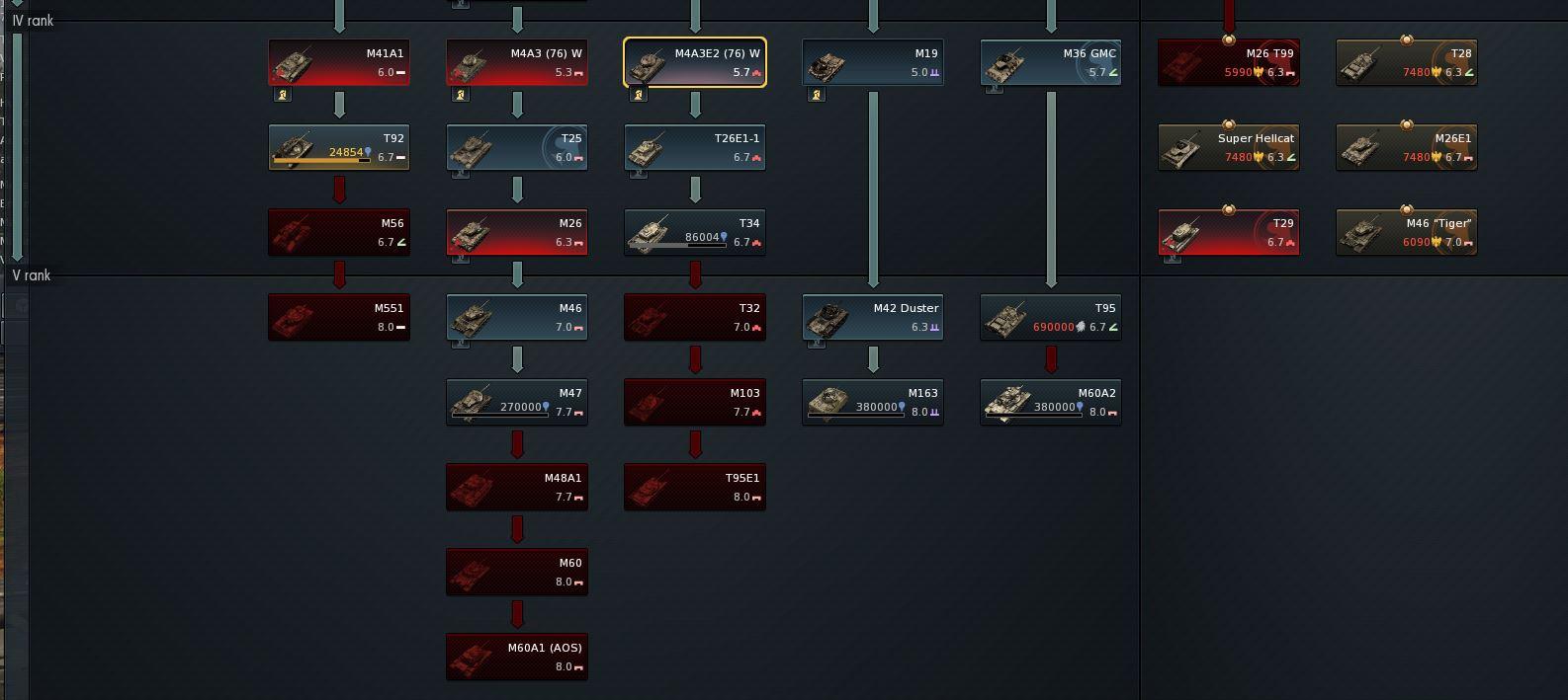 War thunder tanks list